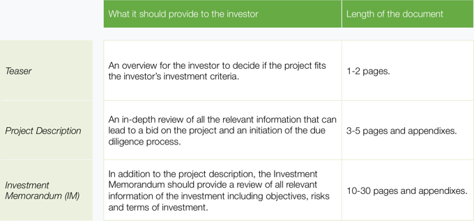 How to Present your Renewable Energy Project to Investors
