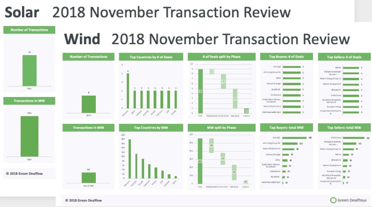 Screenshot 2018-12-10 at 11.40.56