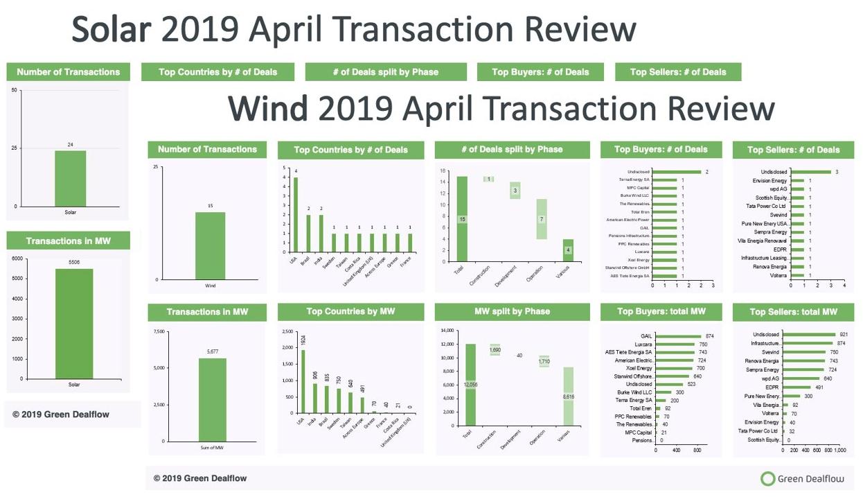 Screenshot 2019-05-03 at 15.16.12